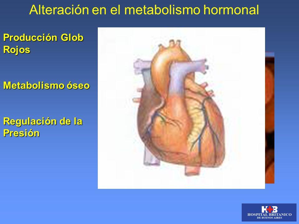 Alteración en el metabolismo hormonal