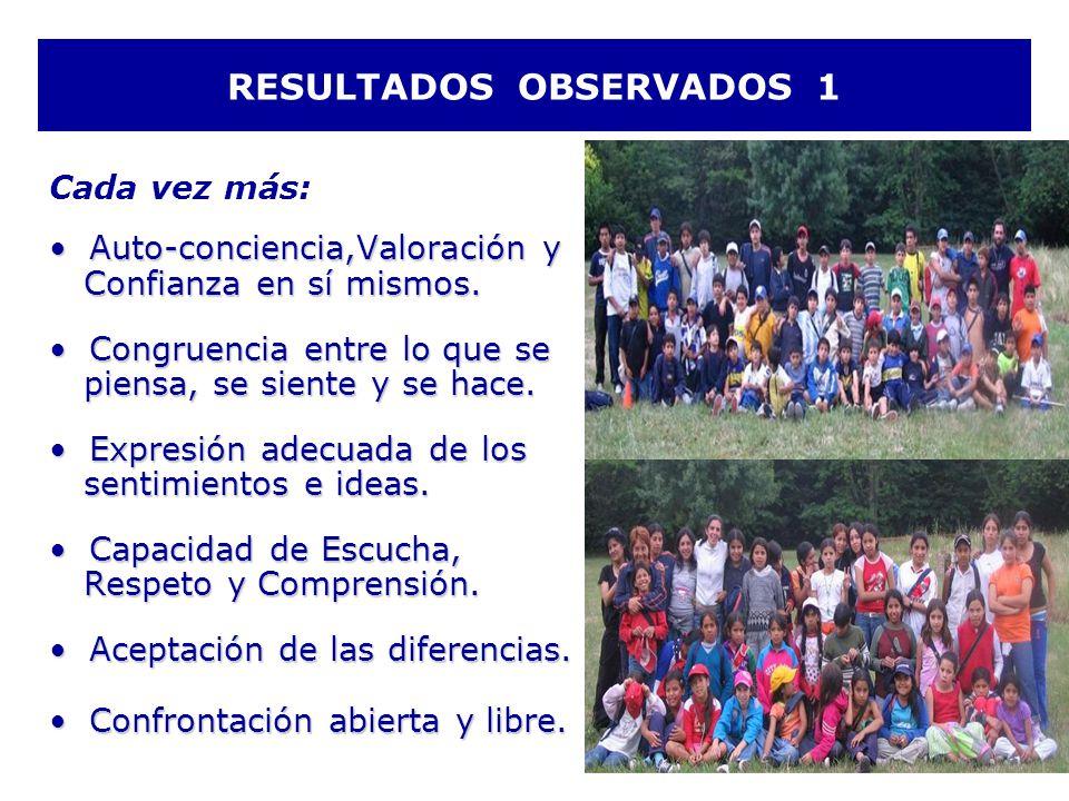 RESULTADOS OBSERVADOS 1
