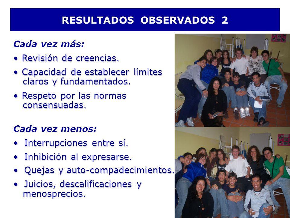 RESULTADOS OBSERVADOS 2