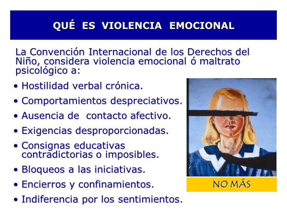 QUÉ ES VIOLENCIA EMOCIONAL