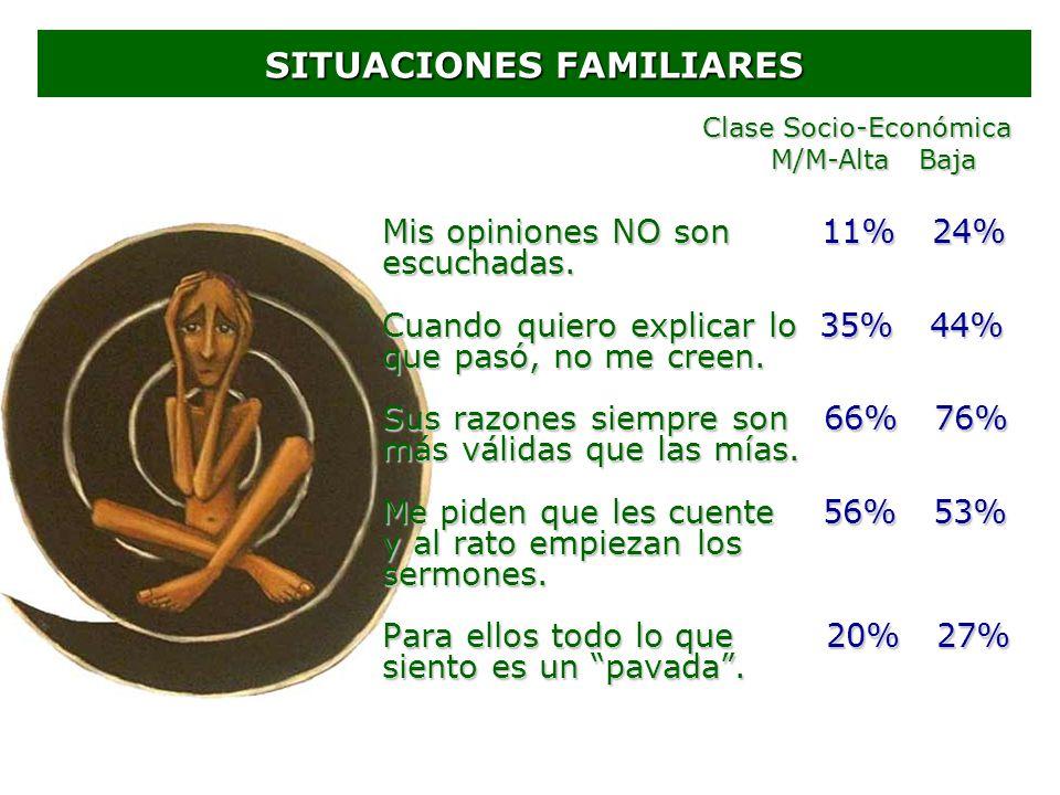 SITUACIONES FAMILIARES