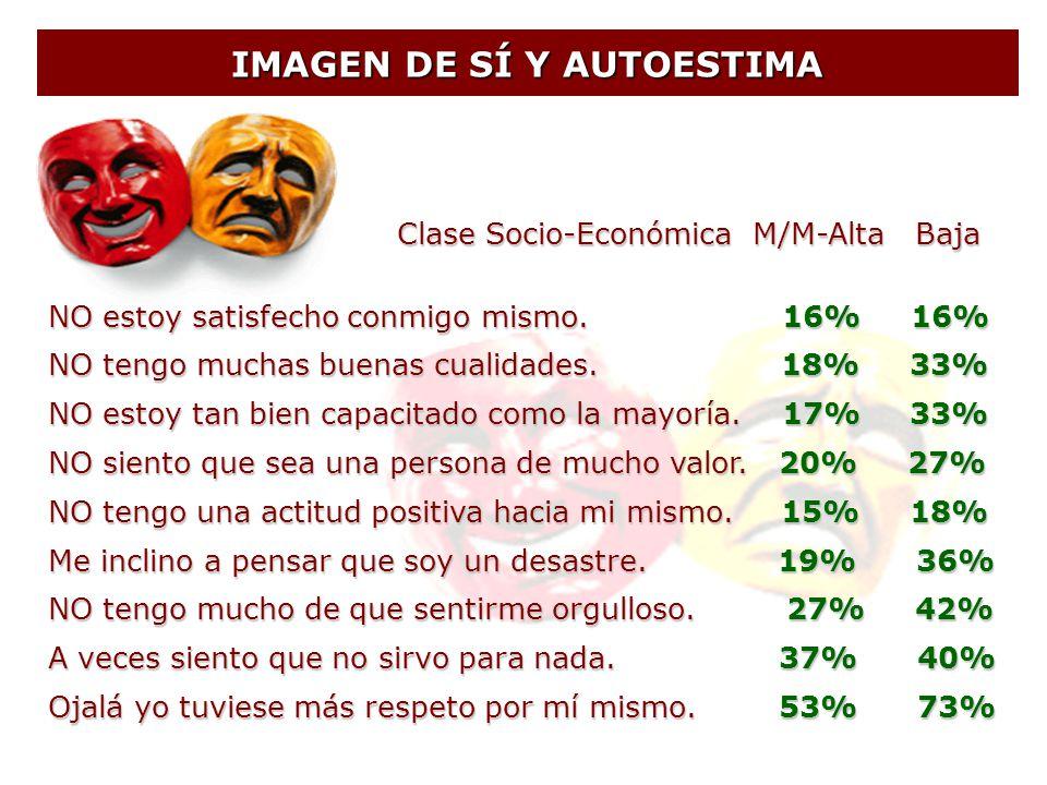 IMAGEN DE SÍ Y AUTOESTIMA