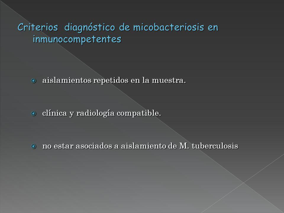 Criterios diagnóstico de micobacteriosis en inmunocompetentes