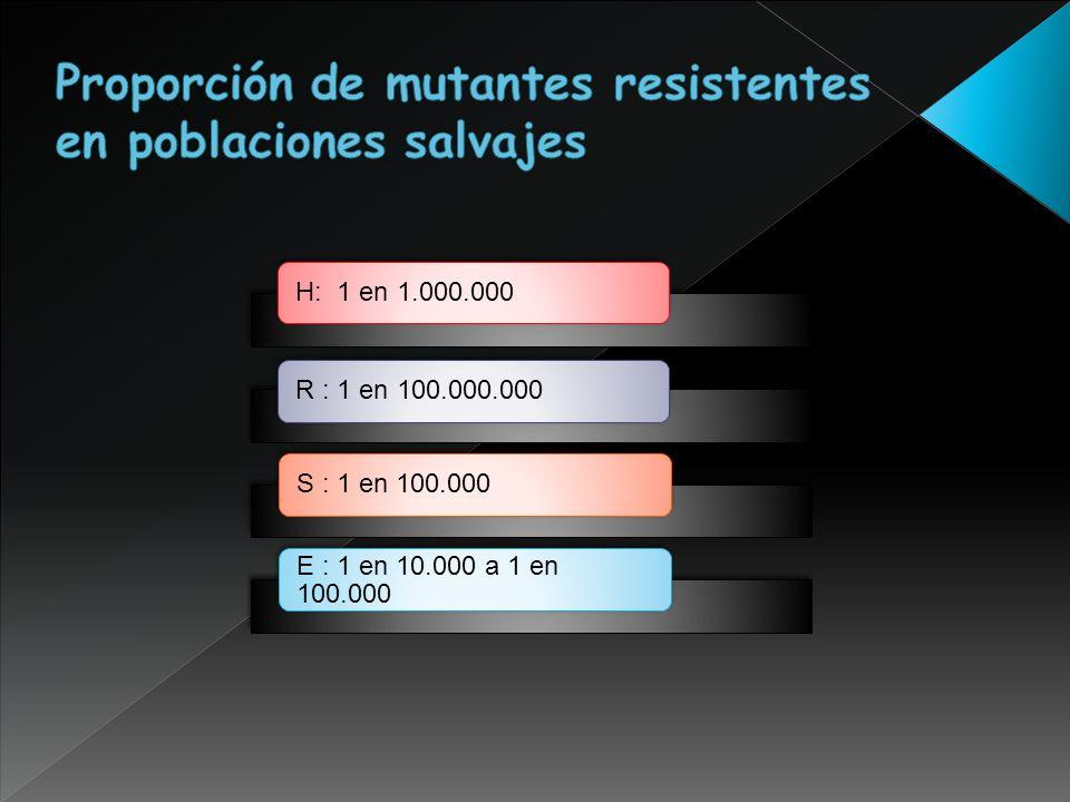 Proporción de mutantes resistentes en poblaciones salvajes