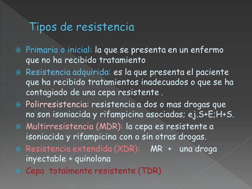 Tipos de resistencia Primaria o inicial: la que se presenta en un enfermo que no ha recibido tratamiento.