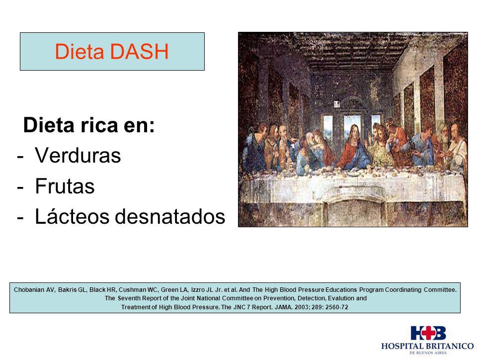 Dieta DASH Dieta rica en: Verduras Frutas Lácteos desnatados