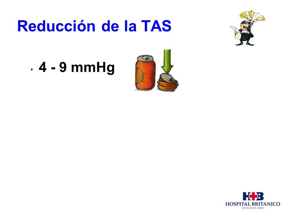 Reducción de la TAS 4 - 9 mmHg
