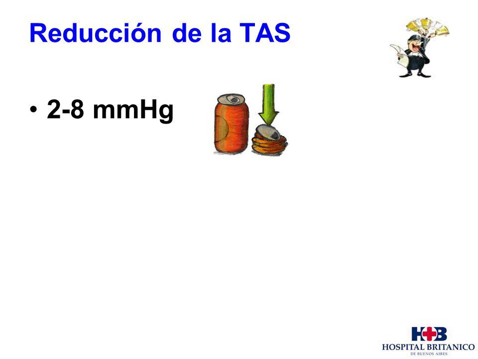 Reducción de la TAS 2-8 mmHg