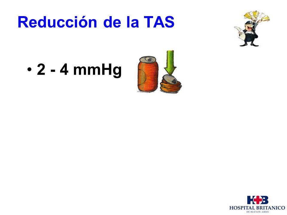 Reducción de la TAS 2 - 4 mmHg