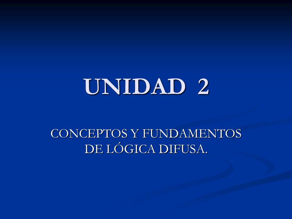 CONCEPTOS Y FUNDAMENTOS DE LÓGICA DIFUSA.