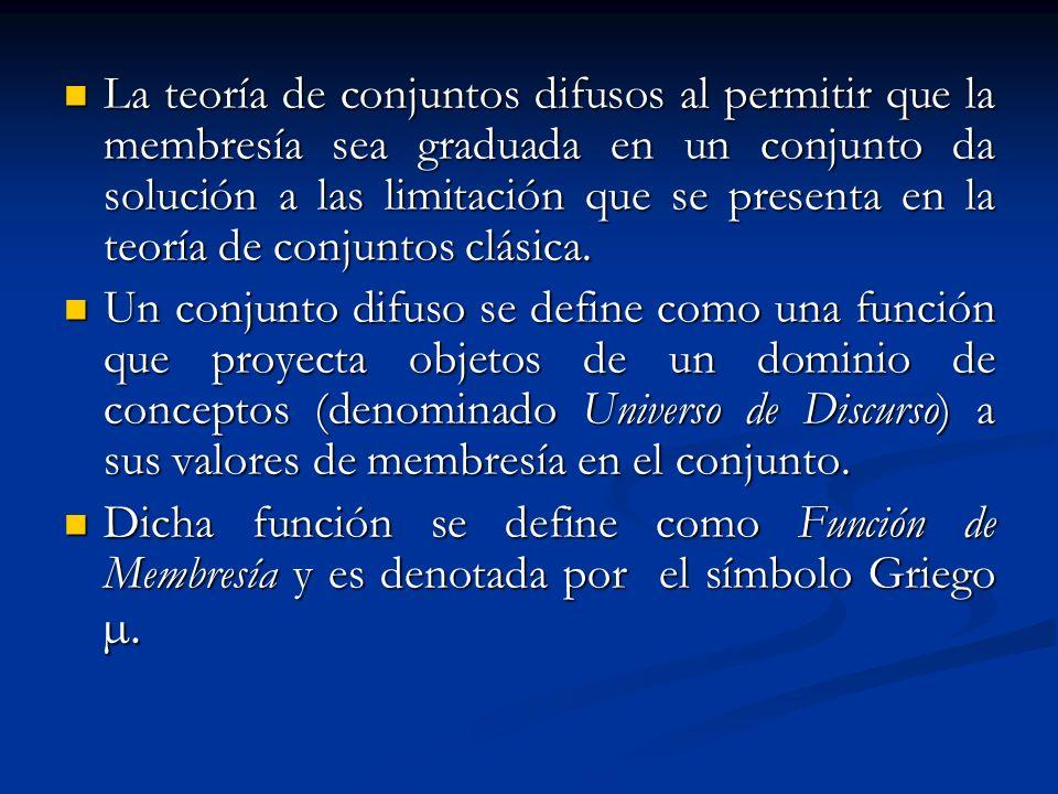La teoría de conjuntos difusos al permitir que la membresía sea graduada en un conjunto da solución a las limitación que se presenta en la teoría de conjuntos clásica.