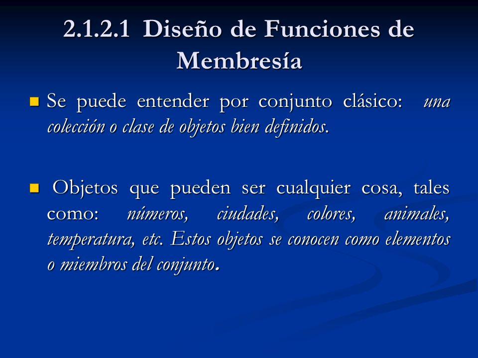 2.1.2.1 Diseño de Funciones de Membresía