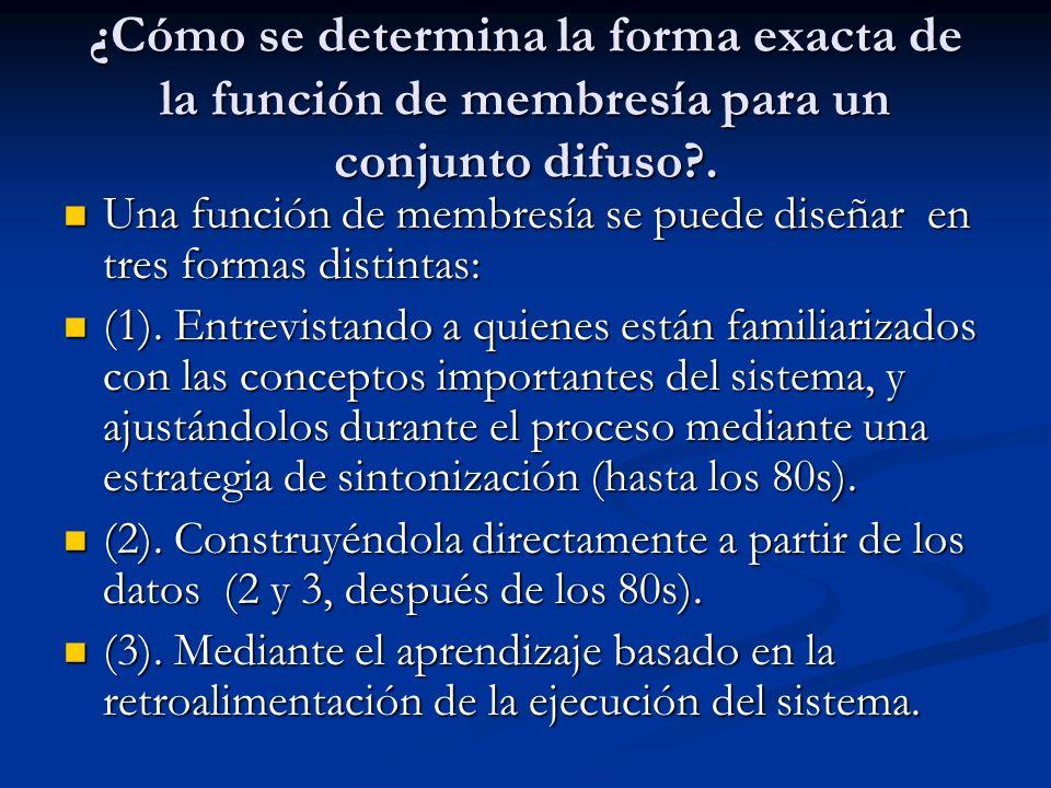 ¿Cómo se determina la forma exacta de la función de membresía para un conjunto difuso .