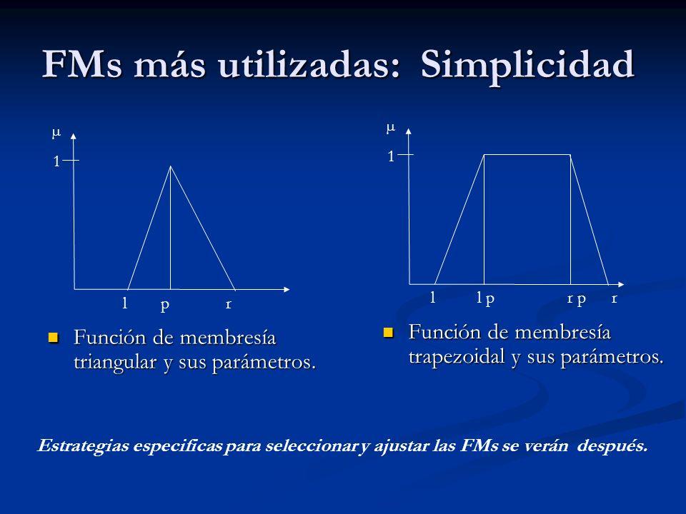 FMs más utilizadas: Simplicidad