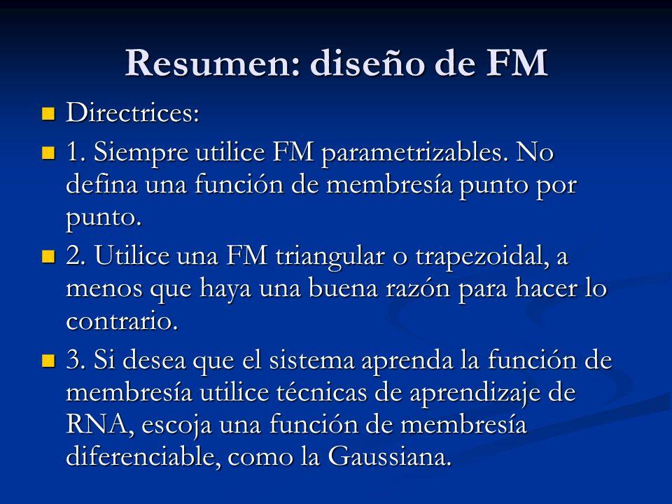 Resumen: diseño de FM Directrices: