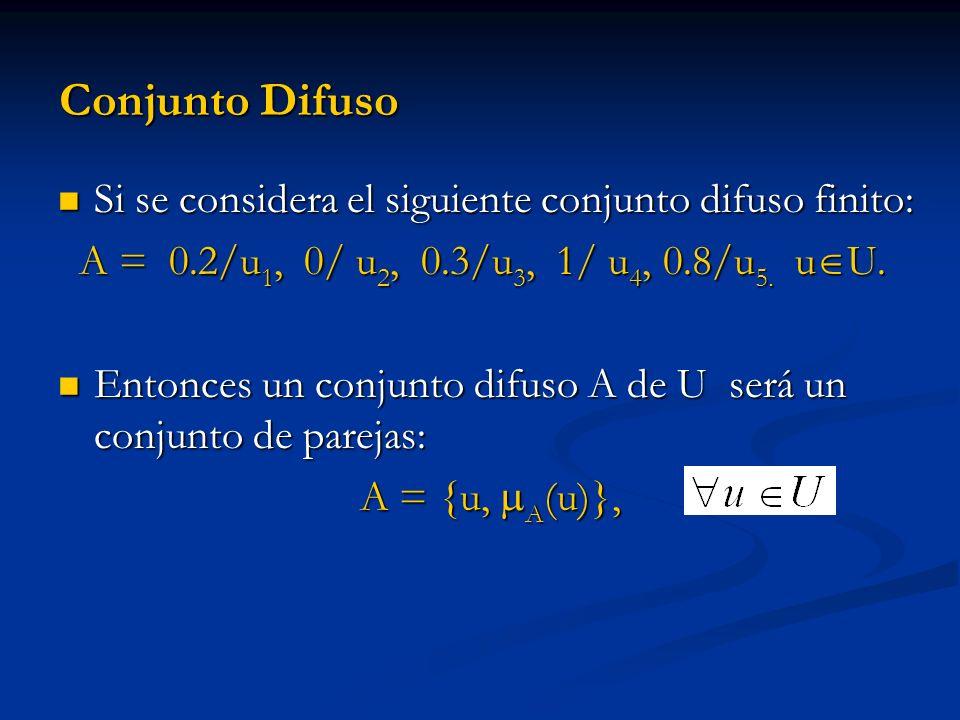 Conjunto Difuso Si se considera el siguiente conjunto difuso finito:
