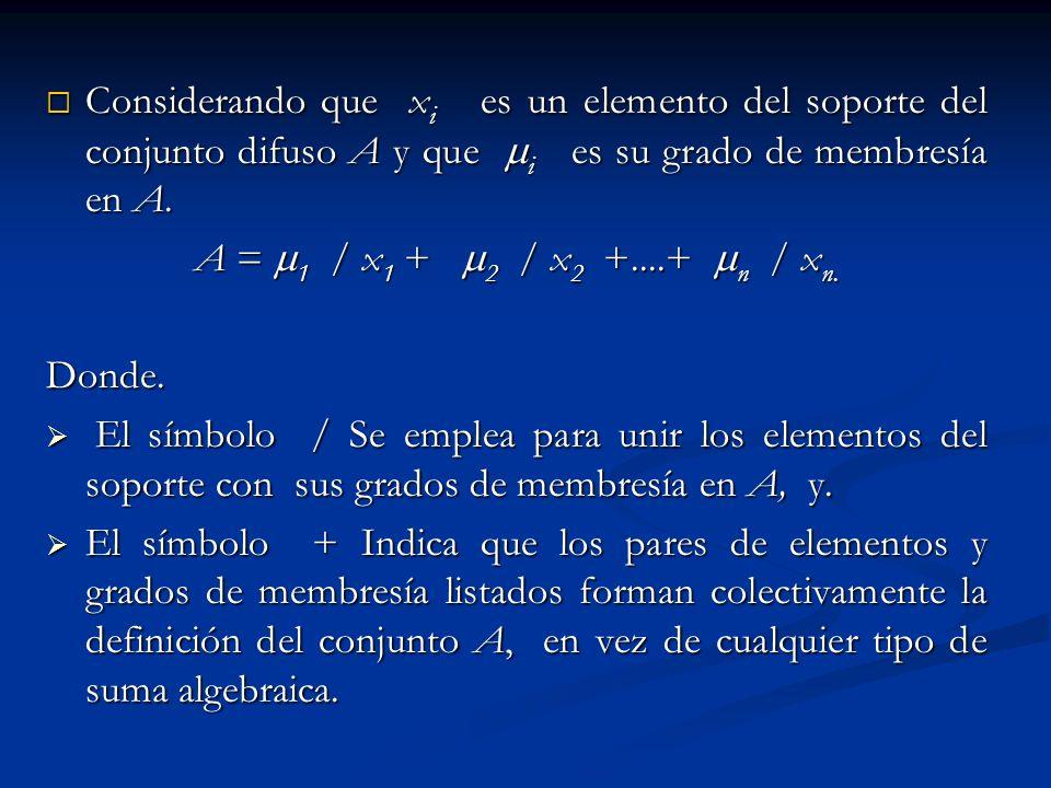 Considerando que xi es un elemento del soporte del conjunto difuso A y que i es su grado de membresía en A.