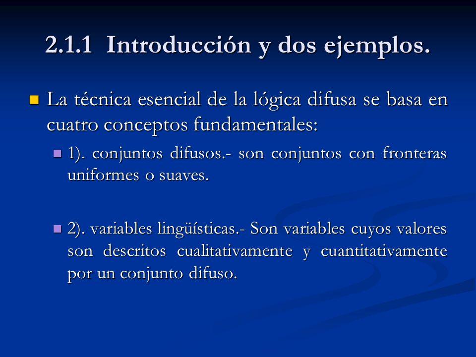 2.1.1 Introducción y dos ejemplos.
