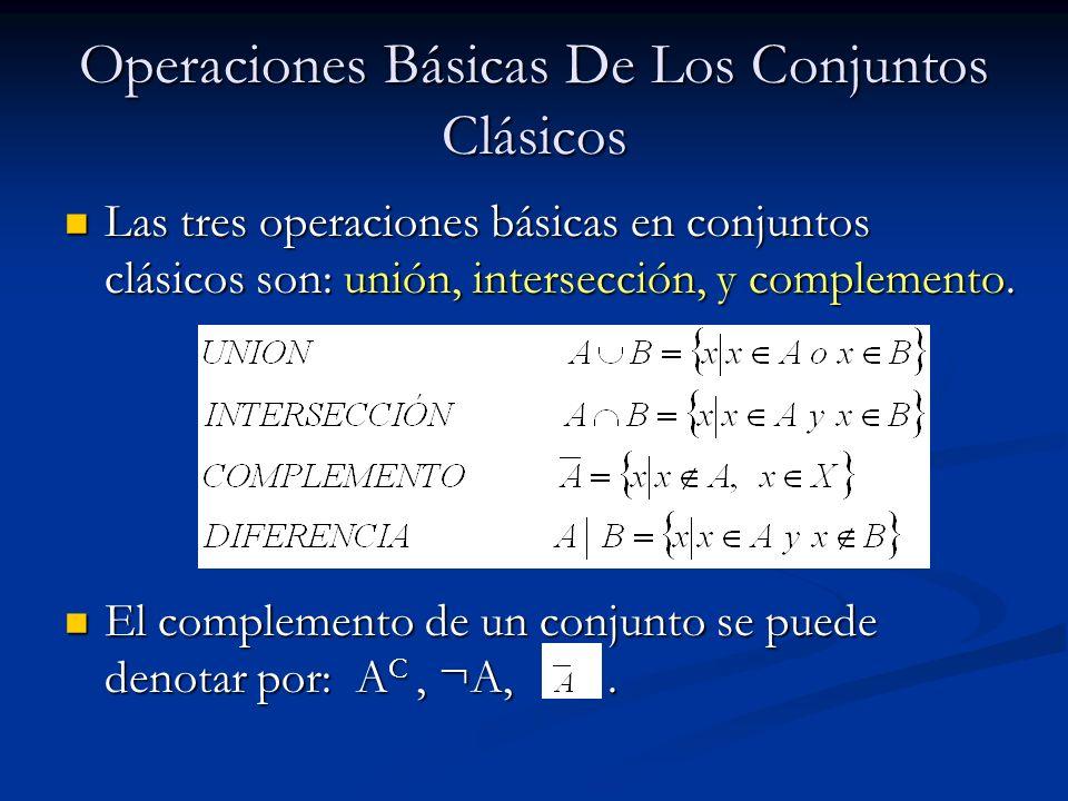 Operaciones Básicas De Los Conjuntos Clásicos
