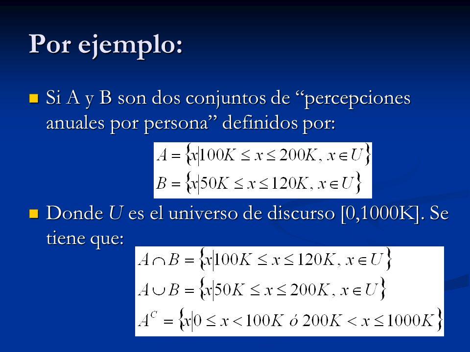 Por ejemplo: Si A y B son dos conjuntos de percepciones anuales por persona definidos por:
