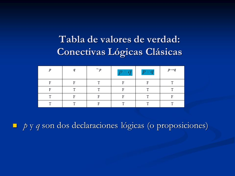 Tabla de valores de verdad: Conectivas Lógicas Clásicas