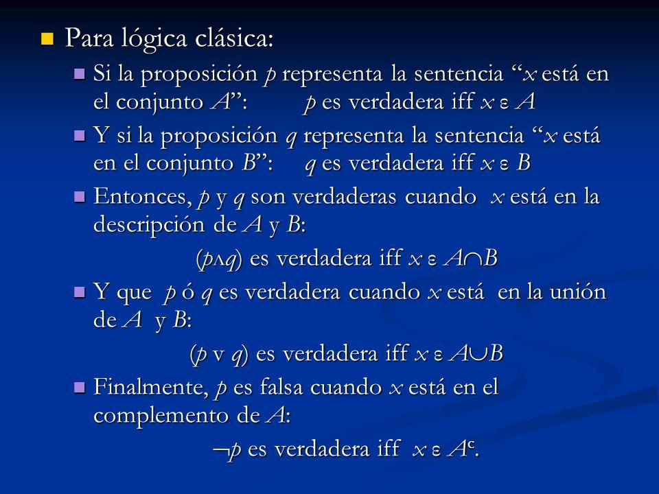 Para lógica clásica:Si la proposición p representa la sentencia x está en el conjunto A : p es verdadera iff x ε A.