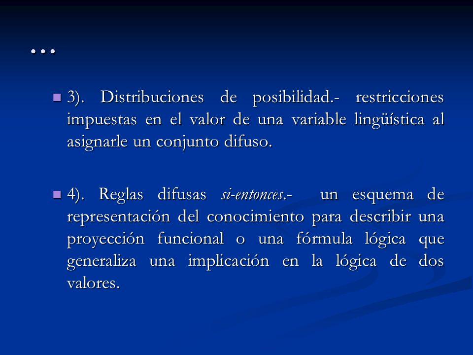… 3). Distribuciones de posibilidad.- restricciones impuestas en el valor de una variable lingüística al asignarle un conjunto difuso.