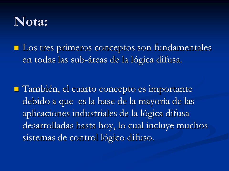 Nota:Los tres primeros conceptos son fundamentales en todas las sub-áreas de la lógica difusa.