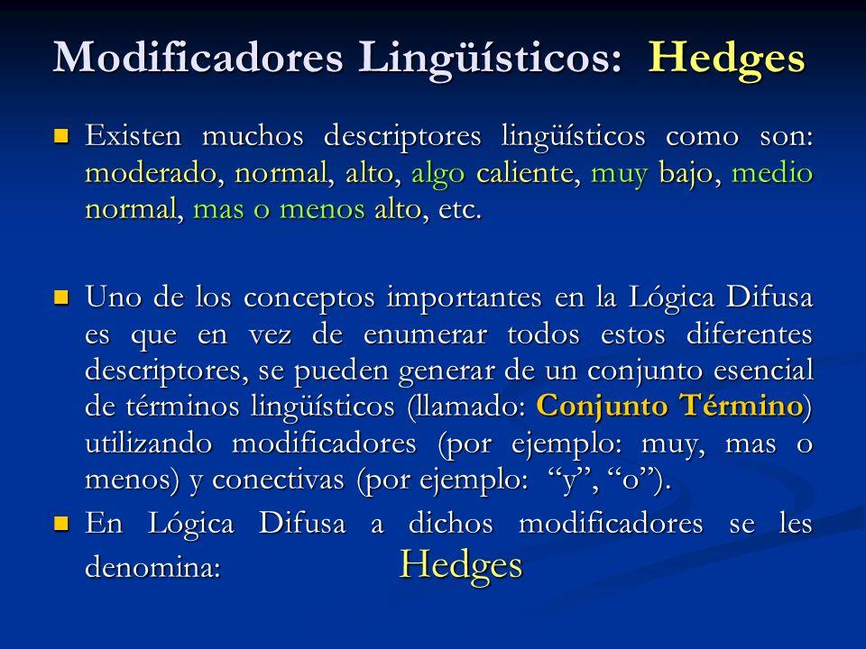 Modificadores Lingüísticos: Hedges