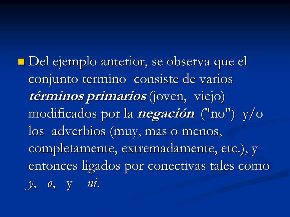 Del ejemplo anterior, se observa que el conjunto termino consiste de varios términos primarios (joven, viejo) modificados por la negación ( no ) y/o los adverbios (muy, mas o menos, completamente, extremadamente, etc.), y entonces ligados por conectivas tales como y, o, y ni.
