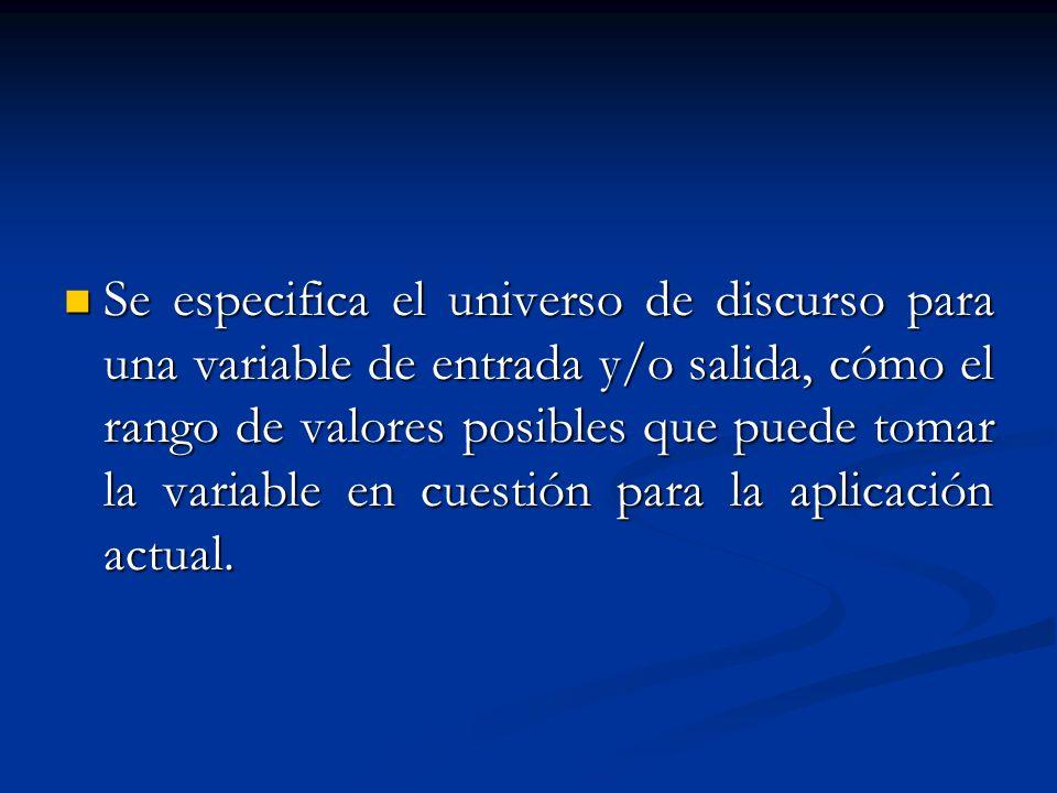 Se especifica el universo de discurso para una variable de entrada y/o salida, cómo el rango de valores posibles que puede tomar la variable en cuestión para la aplicación actual.