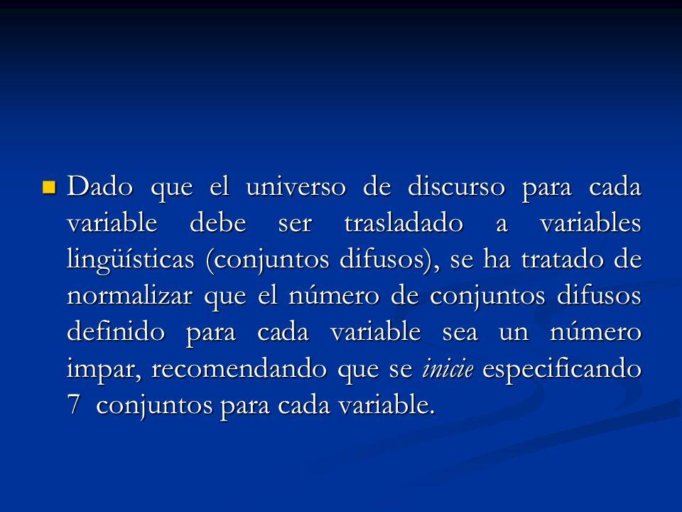 Dado que el universo de discurso para cada variable debe ser trasladado a variables lingüísticas (conjuntos difusos), se ha tratado de normalizar que el número de conjuntos difusos definido para cada variable sea un número impar, recomendando que se inicie especificando 7 conjuntos para cada variable.