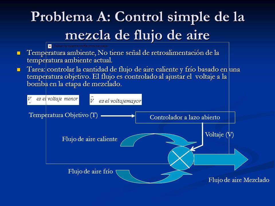 Problema A: Control simple de la mezcla de flujo de aire
