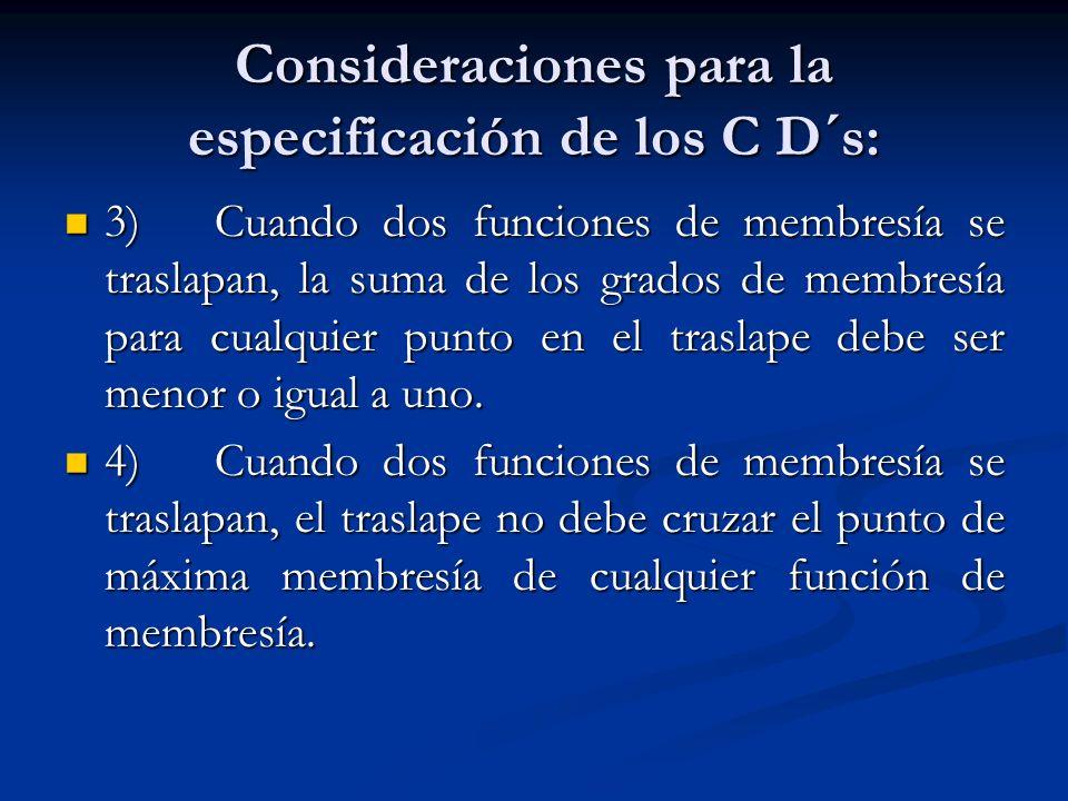 Consideraciones para la especificación de los C D´s: