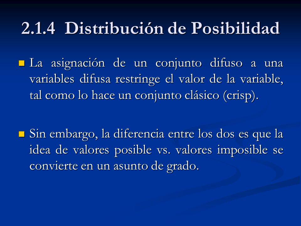 2.1.4 Distribución de Posibilidad