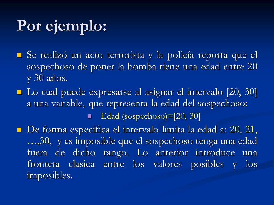 Por ejemplo:Se realizó un acto terrorista y la policía reporta que el sospechoso de poner la bomba tiene una edad entre 20 y 30 años.