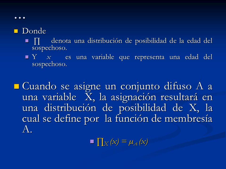 … Donde. ∏ denota una distribución de posibilidad de la edad del sospechoso. Y x es una variable que representa una edad del sospechoso.