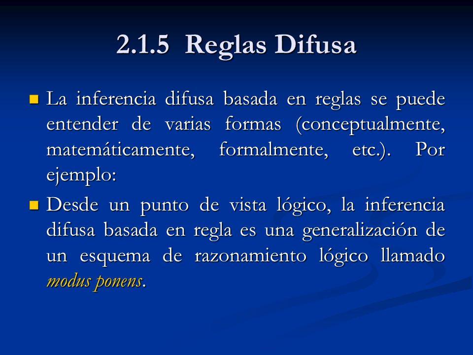 2.1.5 Reglas Difusa