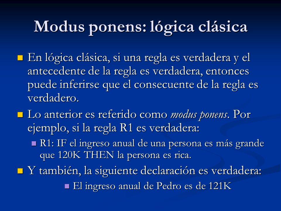 Modus ponens: lógica clásica