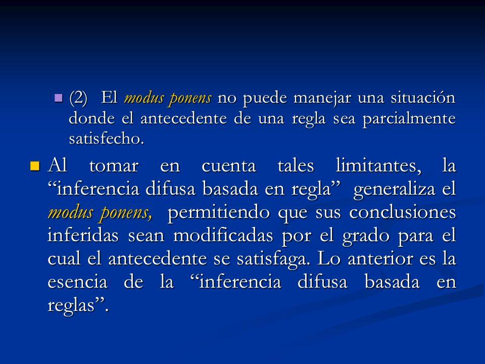(2) El modus ponens no puede manejar una situación donde el antecedente de una regla sea parcialmente satisfecho.