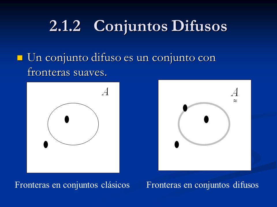 2.1.2 Conjuntos Difusos Un conjunto difuso es un conjunto con fronteras suaves.
