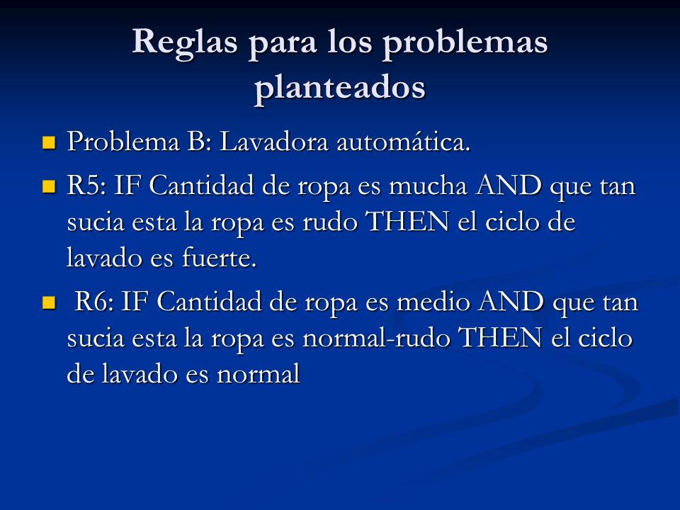 Reglas para los problemas planteados