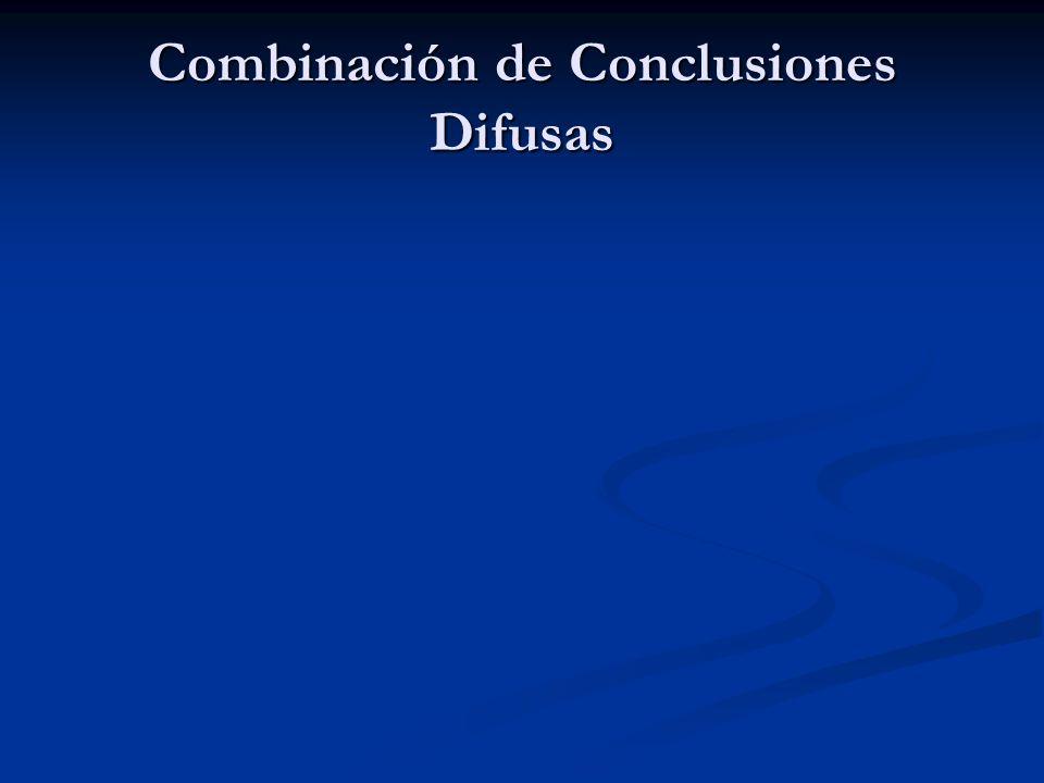 Combinación de Conclusiones Difusas