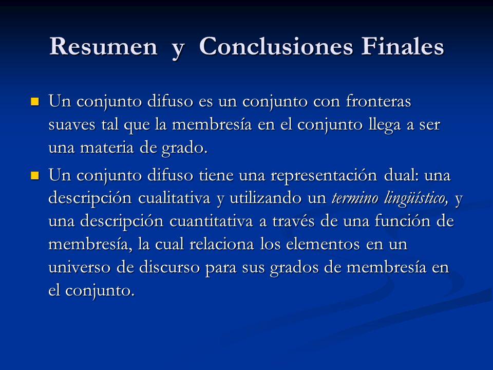 Resumen y Conclusiones Finales