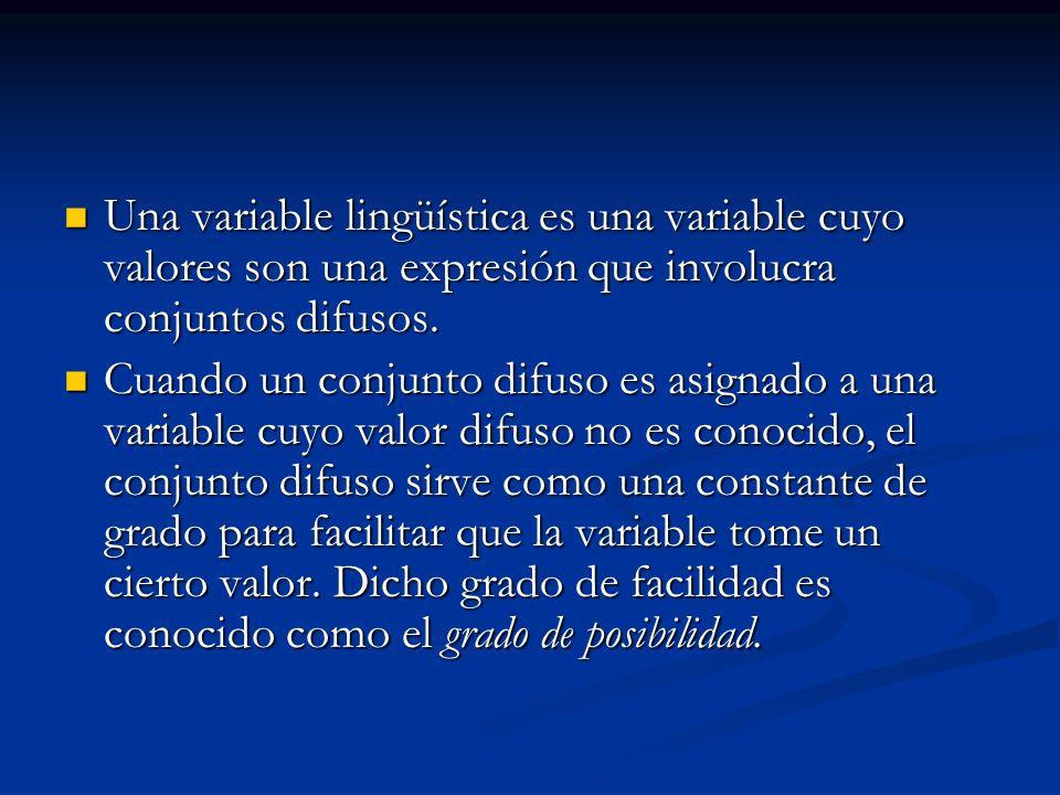 Una variable lingüística es una variable cuyo valores son una expresión que involucra conjuntos difusos.