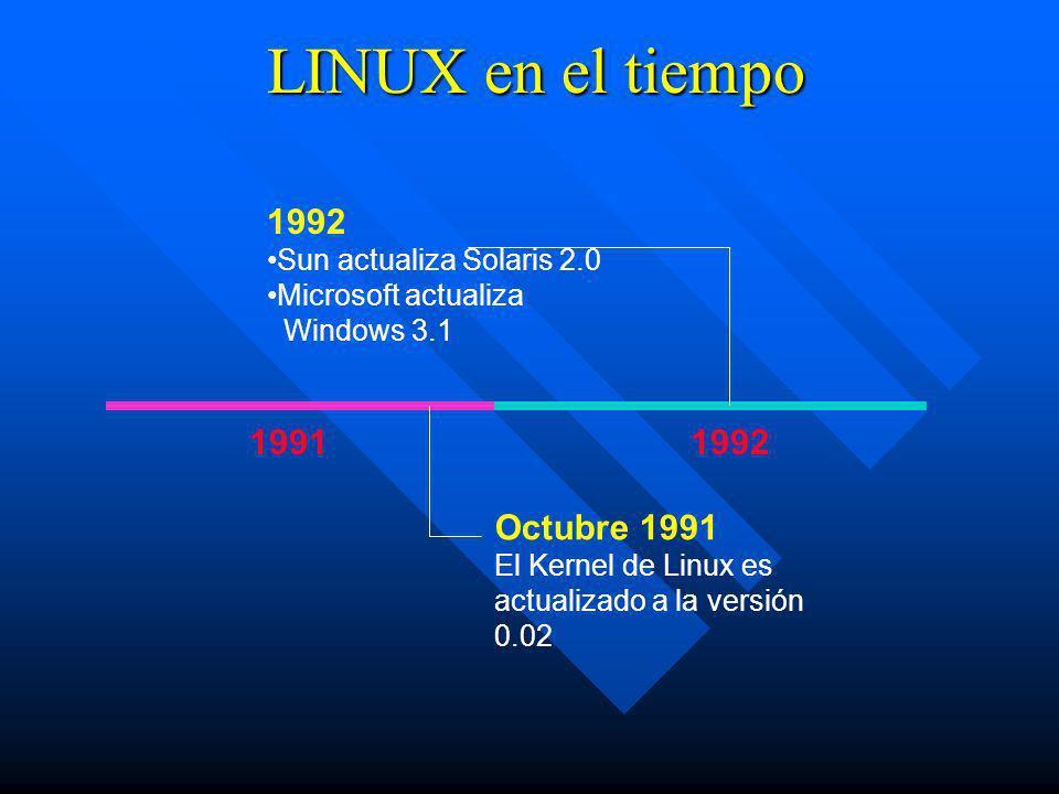 LINUX en el tiempo 1992 1991 1992 Octubre 1991