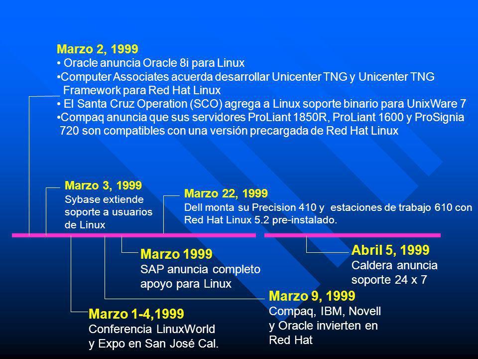 Abril 5, 1999 Marzo 1999 Marzo 9, 1999 Marzo 1-4,1999 Marzo 2, 1999