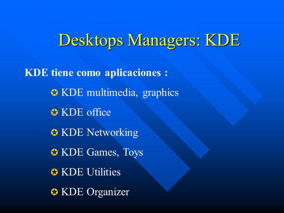 Desktops Managers: KDE