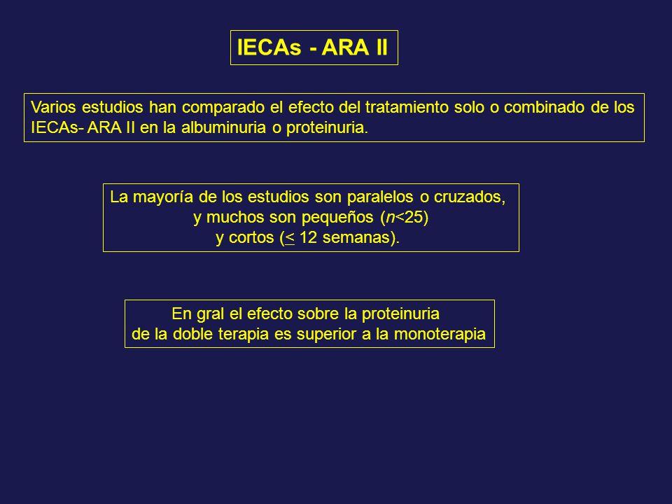 IECAs - ARA II Varios estudios han comparado el efecto del tratamiento solo o combinado de los. IECAs- ARA II en la albuminuria o proteinuria.