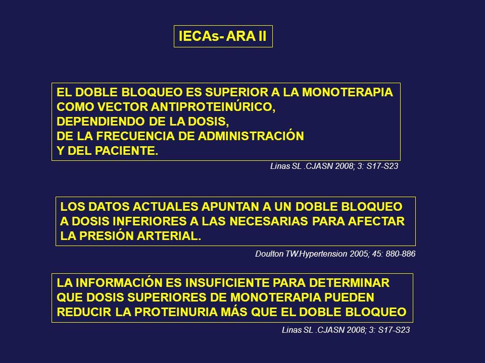 IECAs- ARA II EL DOBLE BLOQUEO ES SUPERIOR A LA MONOTERAPIA